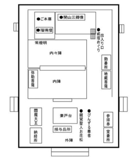 善光寺・本堂の中の地図