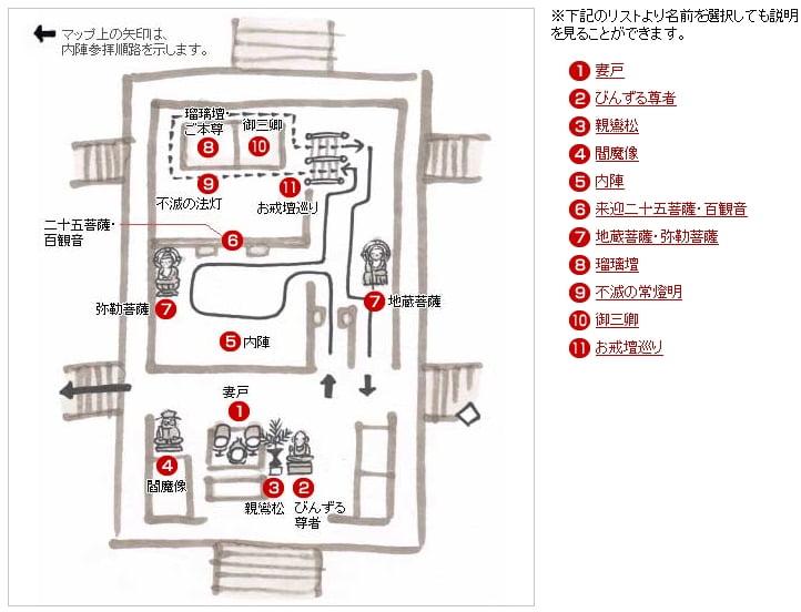長野善光寺・本堂MAP
